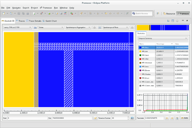 Ocelotl Screenshot